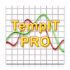 Signatrol TempIT-PRO Graphical Analysis Software for SL5x Series