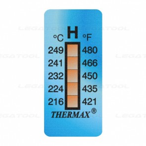 THERMAX 5H แถบวัดอุณหภูมิแบบ 5 ระดับ