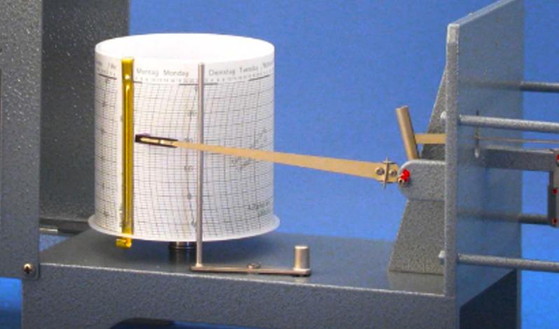 เทอร์โมกราฟ เครื่องวัดอุณหภูมิ