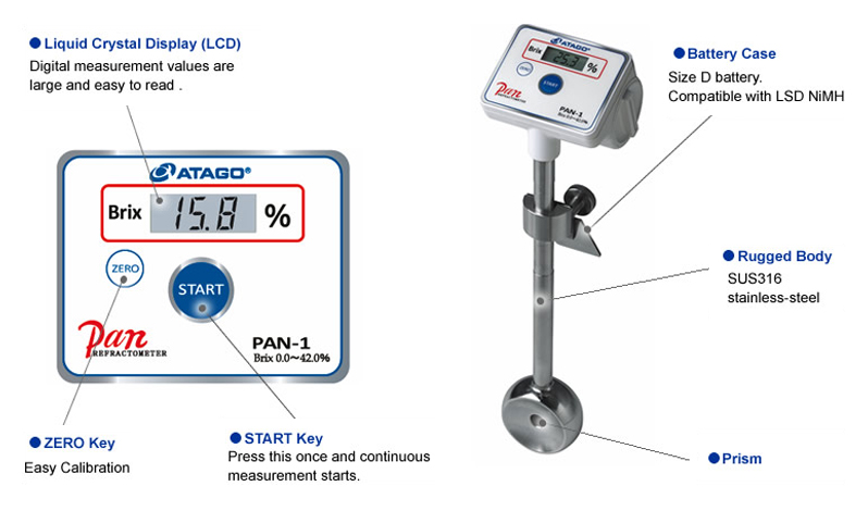 https://legatool.com/media/wysiwyg/CMS/install-type-refractometers.jpg