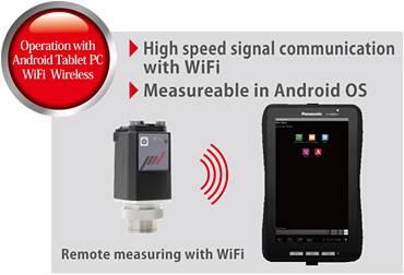 เชื่อมต่อ High speed signal กับ Wifi แสดงผลบนหน้าจอ Android OS