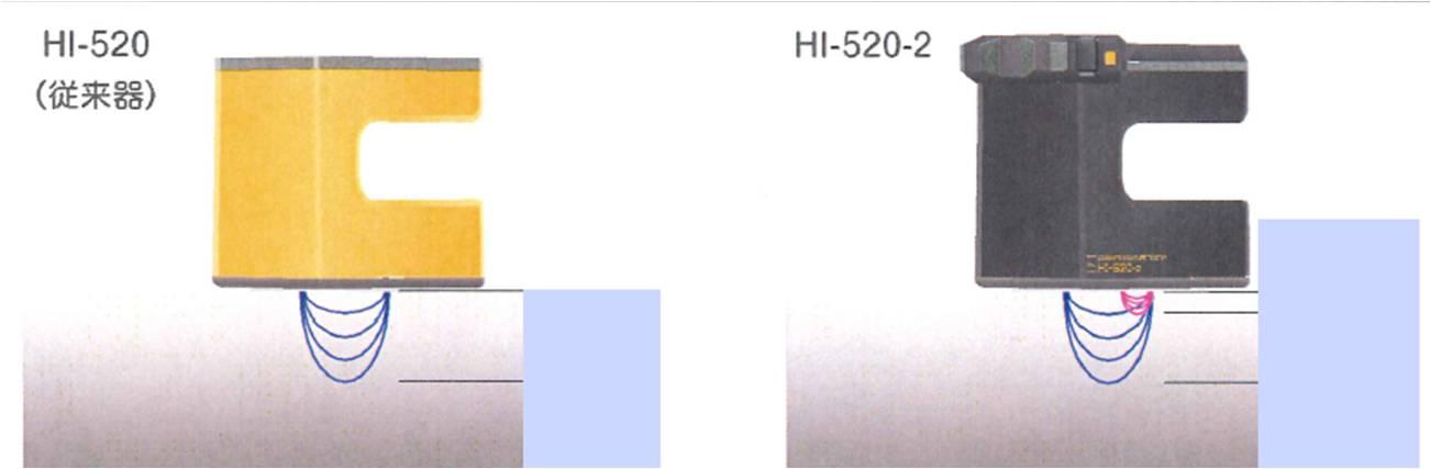 HI-520
