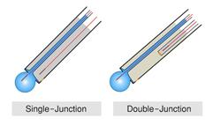 เลือกอิเล็คโทรดแบบ Single-Junction หรือ Double-Junction