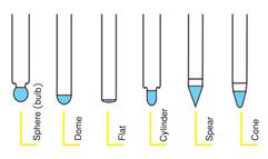 เลือกปลายของพีเอชอิเล็คโทรดที่คุณต้องการ? (glass electrode and reference electrode)