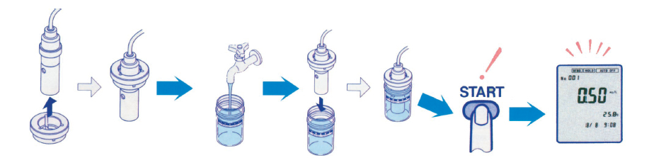Residual Chloring Meter