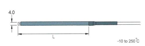 Rixen SPK-01 โพรบวัดอุณหภูมิแบบอ่อน เซนเซอร์งอได้