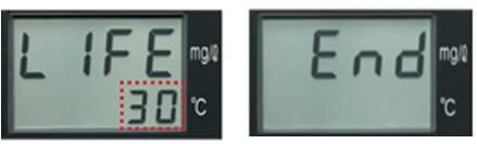 เครื่องวัดออกซิเจนรุ่น ID-150