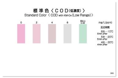 PACKTEST COD (Low Range)
