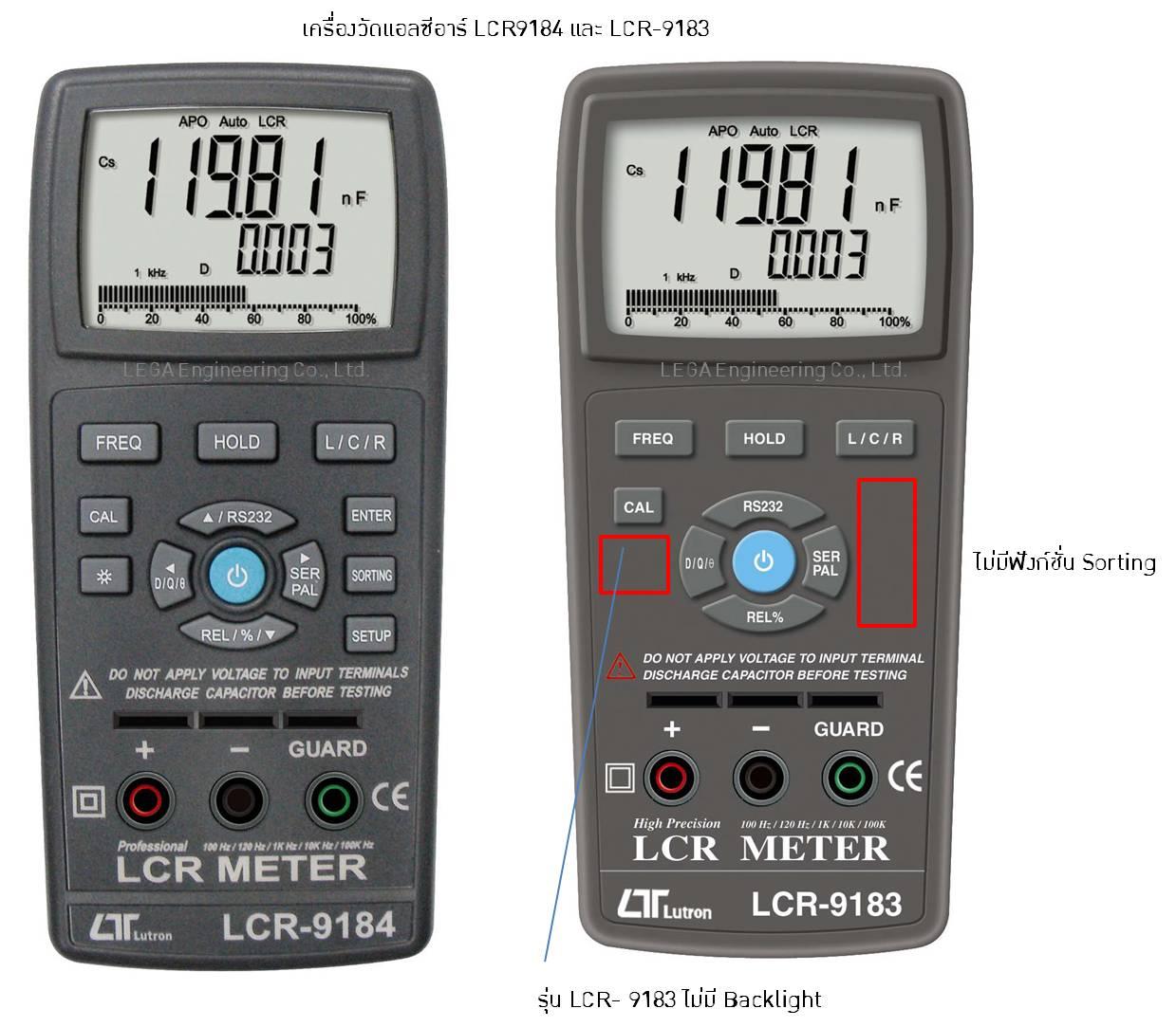 เครื่องวัดแอลซีอาร์, เครื่องวัด LCR, LCR Meter, LCR-9184, Lutron, Resistance Meter, Capacitance Meter, Inductance meter