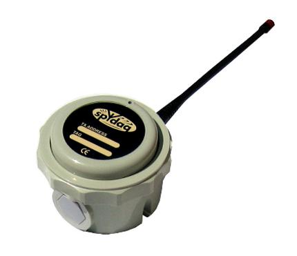 SPYDAQ-1003-T