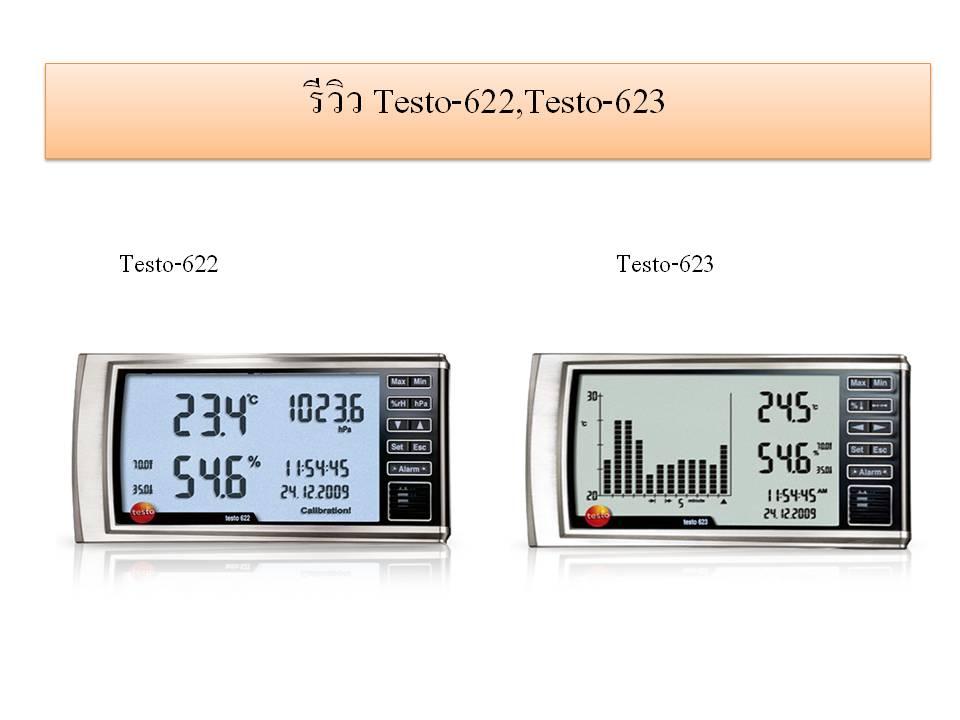 -42% ไฮโกรมิเตอร์ เครื่องวัดอุณหภูมิและความชื้นสัมพัทธ์ในอากาศ HTC-2