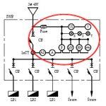 วัดค่าต่างๆทางไฟฟ้า ( Electrical measuring instrument )