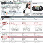 วิธีเลือกหัวประแจวัดแรงบิด สำหรับรุ่น WSC Series และ WES Series